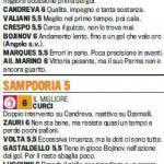 Fantacalcio Serie A, voti Gazzetta di Parma-Sampdoria – Pagelle in foto