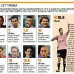 Fantacalcio Serie A, ecco la top 11 della decima giornata di campionato – Foto