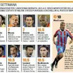 Fantacalcio Serie A, la top 11 dell'undicesima giornata di campionato – Foto