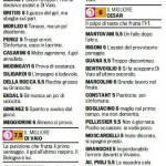 Fantacalcio Serie A, voti Gazzetta di Bologna-Chievo – Pagelle in foto