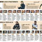 Fantacalcio Serie A, voti Gazzetta di Inter-Cesena – Pagelle in foto