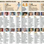 Fantacalcio Serie A, voti Gazzetta di Napoli-Palermo – Pagelle in foto
