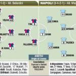Fantacalcio Serie A, Genoa-Napoli, probabili formazioni in foto