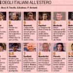 Calcio estero, pagelle italiani, trionfo Ancelotti, delusione Aquilani – Foto