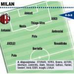 Calciomercato Milan, la formazione che ha in mente il duo Tassotti-Galli – Foto