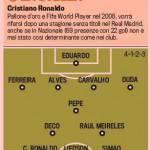 Mondiali 2010, ecco il Portogallo di Cristiano Ronaldo – Foto