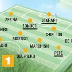 Calciomercato Juventus, ecco le due formazioni che sogna Delneri – Foto