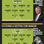 Calciomercato Inter, ecco come giocherebbe Balotelli nel City e nello United – Foto