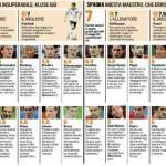 Mondiali 2010: Germania-Spagna, le pagelle, delusione Klose, super Puyol – Foto