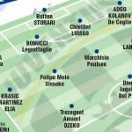 Calciomercato Juventus: ecco la formazione che sogna Delneri – Foto