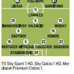 Inter-Neftci, probabili formazioni: Coutinho-Livaja-Garritano trio d'attacco – Foto