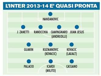 Inter 2013 2014 Calciomercato Inter, nasce la squadra 2013 2014: eccola!   Foto