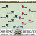 Champions League, Inter-Bayern Monaco: probabili formazioni in foto