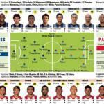 Champions League, Inter-Bayern Monaco: ultime e probabili formazioni – Foto