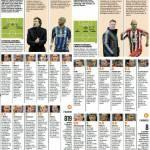 Inter Bayern Monaco voti e pagelle Gazzetta 150x150 Champions League, Inter Bayern Monaco: voti e pagelle della Gazzetta dello Sport   Foto