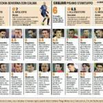 Fantacalcio, Inter-Cagliari: voti e pagelle della Gazzetta dello Sport