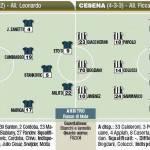 Fantacalcio Serie A, Inter-Cesena, probabili formazioni in foto