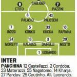 Fantacalcio, Inter-Genoa, probabili formazioni in foto