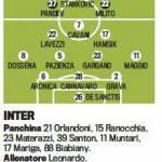 Fantacalcio Serie A, Inter-Napoli, probabili formazioni in foto