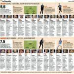 Fantacalcio Inter-Napoli, voti e pagelle della Gazzetta dello Sport – Foto
