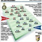 Fantacalcio Serie A, Inter-Palermo: le probabili formazioni – Foto