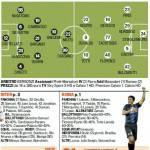 Inter-Roma, probabili formazioni della Gazzetta dello Sport