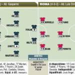 Fantacalcio Inter-Roma, le probabili formazioni secondo il Corriere dello Sport – Foto