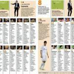 Champions League Inter-Schalke, voti e pagelle della Gazzetta dello Sport – Foto