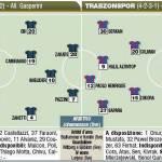 Inter-Trabzonspor, le probabili formazioni secondo il Corriere dello Sport – Foto