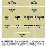 Fantacalcio Serie A, Juventus-Bari, probabili formazioni in foto