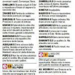 Fantacalcio Juventus-Brescia, voti e pagelle della Gazzetta dello Sport – Foto