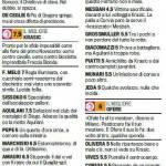 Fantacalcio Serie A, voti Gazzetta di Juventus-Lecce – Pagelle in foto