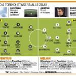 Juventus-Milan, ultime sulle probabili formazioni – Foto