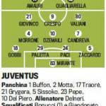 Fantacalcio Serie A, Juventus-Parma, probabili formazioni in foto