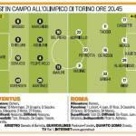 Juventus-Roma, probabili formazioni della sfida di Coppa Italia – Foto