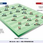 TIM Cup, Juventus-Roma: probabili formazioni del match dell'Olimpico – Foto