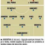 Fantacalcio, Juventus-Udinese, probabili formazioni in foto