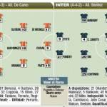 Fantacalcio Serie A, Lecce-Inter, le probabili formazioni in foto