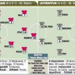 Europa League, Lech Poznan-Juventus, le probabili formazioni in foto