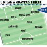 Calciomercato Milan, ecco come cambia l'11 rossonero con Kakà