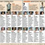 Milan-Atalanta, voti e pagelle della Gazzetta dello Sport – Foto