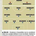 Fantacalcio Milan-Bari, probabili formazioni in foto