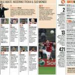 Milan-Bate Borisov, voti e pagelle della Gazzetta dello Sport – Foto