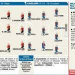 Milan-Cagliari, voti e pagelle Gazzetta dello Sport: El Shaarawy è da 8! – Foto