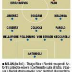 Fantacalcio, Milan-Cesena, probabili formazioni in foto