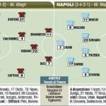 Fantacalcio Milan-Napoli, probabili formazioni in foto