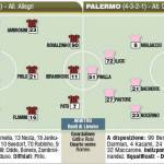 Fantacalcio Serie A, Milan-Palermo, le probabili formazioni in foto!