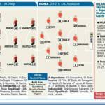 Milan-Roma 0-0, voti e pagelle Gazzetta dello Sport: Mexes il migliore in campo, Muntari shock! – Foto