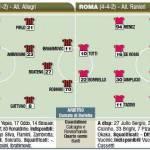 Fantacalcio Serie A, Milan-Roma, probabili formazioni in foto!