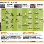 Champions League, Milan-Tottenham, probabili formazioni in foto